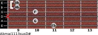 Abmaj11/13sus/D# for guitar on frets 11, 10, x, 10, 9, 9