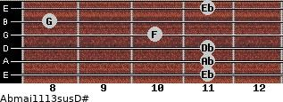 Abmaj11/13sus/D# for guitar on frets 11, 11, 11, 10, 8, 11