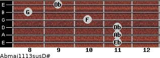 Abmaj11/13sus/D# for guitar on frets 11, 11, 11, 10, 8, 9