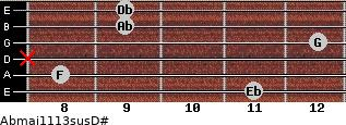 Abmaj11/13sus/D# for guitar on frets 11, 8, x, 12, 9, 9