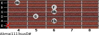 Abmaj11/13sus/D# for guitar on frets x, 6, 5, 6, 6, 4