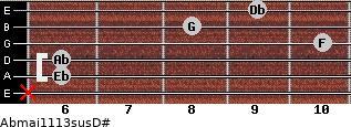 Abmaj11/13sus/D# for guitar on frets x, 6, 6, 10, 8, 9