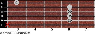 Abmaj11/13sus/D# for guitar on frets x, 6, 6, 6, 6, 3