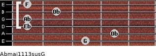 Abmaj11/13sus/G for guitar on frets 3, 4, 1, 1, 2, 1