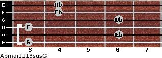 Abmaj11/13sus/G for guitar on frets 3, 6, 3, 6, 4, 4