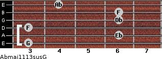 Abmaj11/13sus/G for guitar on frets 3, 6, 3, 6, 6, 4