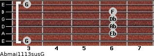 Abmaj11/13sus/G for guitar on frets 3, 6, 6, 6, 6, 3
