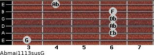 Abmaj11/13sus/G for guitar on frets 3, 6, 6, 6, 6, 4