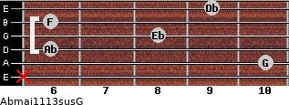 Abmaj11/13sus/G for guitar on frets x, 10, 6, 8, 6, 9
