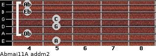 Abmaj11/A add(m2) guitar chord