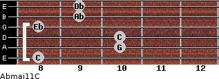 Abmaj11/C for guitar on frets 8, 10, 10, 8, 9, 9