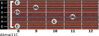 Abmaj11/C for guitar on frets 8, 10, 11, 8, 9, 8