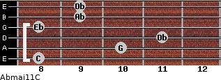 Abmaj11/C for guitar on frets 8, 10, 11, 8, 9, 9