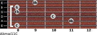 Abmaj11/C for guitar on frets 8, 11, 10, 8, 8, 9