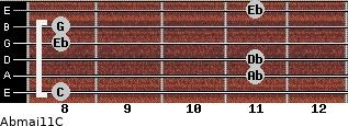 Abmaj11/C for guitar on frets 8, 11, 11, 8, 8, 11