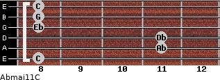Abmaj11/C for guitar on frets 8, 11, 11, 8, 8, 8