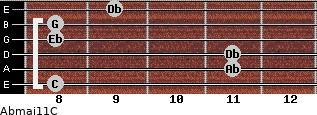 Abmaj11/C for guitar on frets 8, 11, 11, 8, 8, 9
