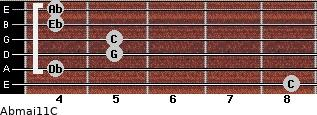 Abmaj11/C for guitar on frets 8, 4, 5, 5, 4, 4
