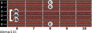 Abmaj11/C for guitar on frets 8, 6, 6, 6, 8, 8