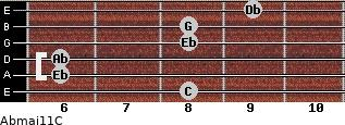 Abmaj11/C for guitar on frets 8, 6, 6, 8, 8, 9