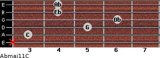 Abmaj11/C for guitar on frets x, 3, 5, 6, 4, 4