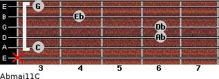 Abmaj11/C for guitar on frets x, 3, 6, 6, 4, 3