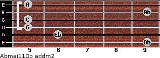 Abmaj11/Db add(m2) guitar chord