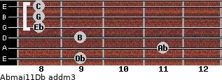 Abmaj11/Db add(m3) guitar chord