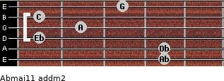 Abmaj11 add(m2) for guitar on frets 4, 4, 1, 2, 1, 3