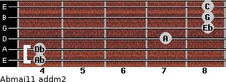 Abmaj11 add(m2) for guitar on frets 4, 4, 7, 8, 8, 8