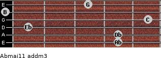 Abmaj11 add(m3) for guitar on frets 4, 4, 1, 5, 0, 3