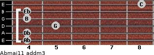 Abmaj11 add(m3) for guitar on frets 4, 4, 5, 4, 4, 8