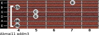 Abmaj11 add(m3) for guitar on frets 4, 4, 5, 5, 4, 7