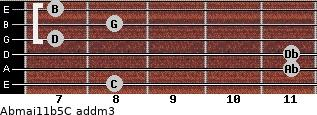 Abmaj11b5/C add(m3) guitar chord