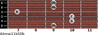 Abmaj11b5/Db for guitar on frets 9, 10, 10, 7, 9, 9