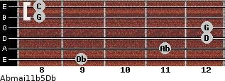 Abmaj11b5/Db for guitar on frets 9, 11, 12, 12, 8, 8