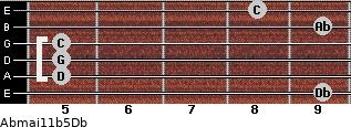 Abmaj11b5/Db for guitar on frets 9, 5, 5, 5, 9, 8