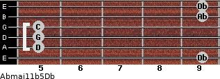 Abmaj11b5/Db for guitar on frets 9, 5, 5, 5, 9, 9
