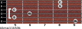 Abmaj11b5/Db for guitar on frets 9, 5, 6, 5, 8, 8