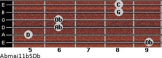 Abmaj11b5/Db for guitar on frets 9, 5, 6, 6, 8, 8