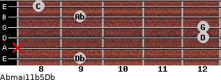 Abmaj11b5/Db for guitar on frets 9, x, 12, 12, 9, 8