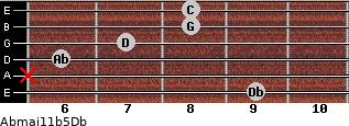 Abmaj11b5/Db for guitar on frets 9, x, 6, 7, 8, 8
