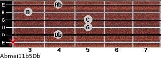 Abmaj11b5/Db for guitar on frets x, 4, 5, 5, 3, 4