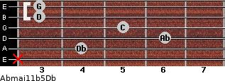 Abmaj11b5/Db for guitar on frets x, 4, 6, 5, 3, 3