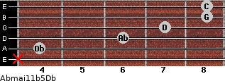 Abmaj11b5/Db for guitar on frets x, 4, 6, 7, 8, 8