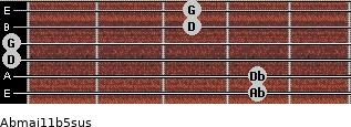 Abmaj11b5sus for guitar on frets 4, 4, 0, 0, 3, 3