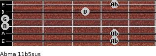 Abmaj11b5sus for guitar on frets 4, 4, 0, 0, 3, 4