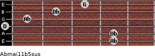 Abmaj11b5sus for guitar on frets 4, 4, 0, 1, 2, 3