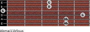 Abmaj11b5sus for guitar on frets 4, 4, 5, 0, 3, 3