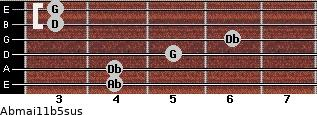 Abmaj11b5sus for guitar on frets 4, 4, 5, 6, 3, 3